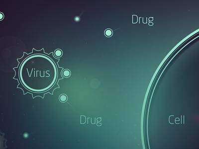 Drugs medical proteins drug cell biology green blue outline