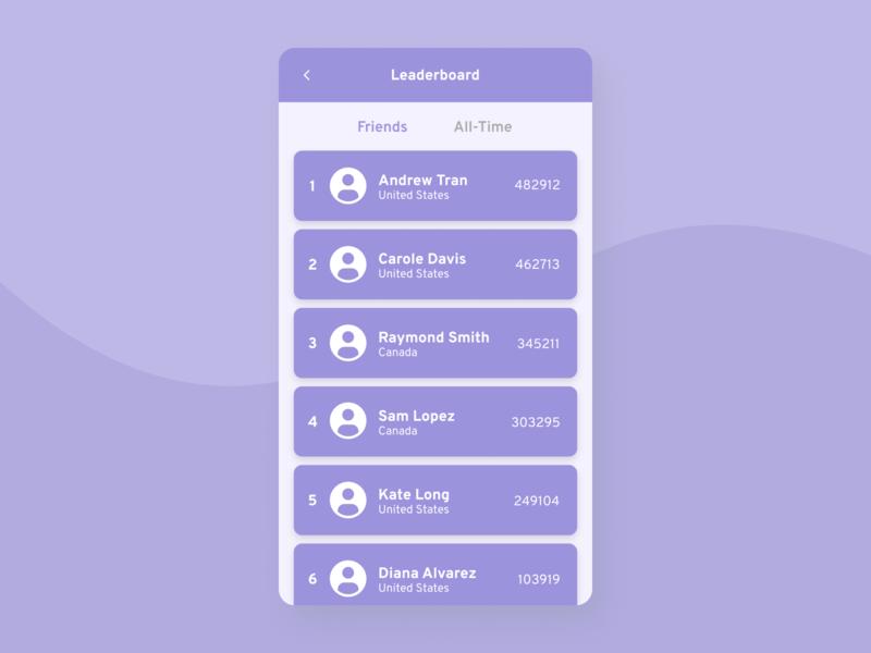 Daily UI (Day 19) - Leaderboard mobile dailyui 019 dailyui