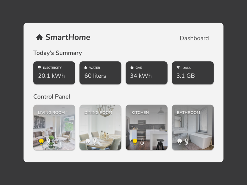 Daily UI (Day 21) - Home Monitoring Dashboard tablet dailyui 021 dailyui