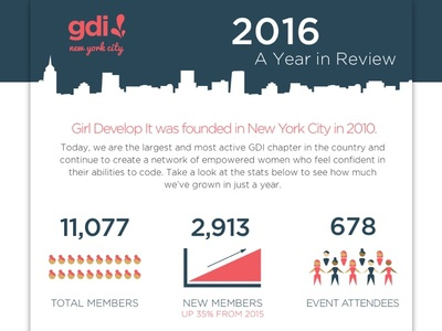 GDI NYC End of Year Infographic womenintech print stats inforgraphic