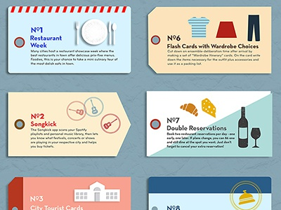 Travel infographic infographic