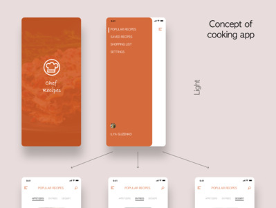 The concept of cooking app app ux ui design