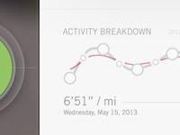 MiDO iPad Dashboard - Activity Chart