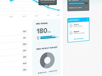 Fitness Activity Charts & Data activity charts data blue graphs