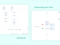 Information Architecture and Onboarding Flow