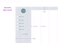 Grid System Dashboard Web App