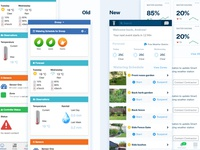 Old vs New - Dashboard Mobile App Design
