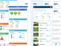 Old vs New - Dashboard Mobile App Design