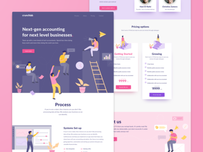 Crunchlab | Website Design