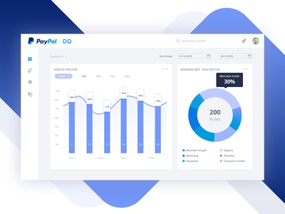 Paypal DQ Dashboard