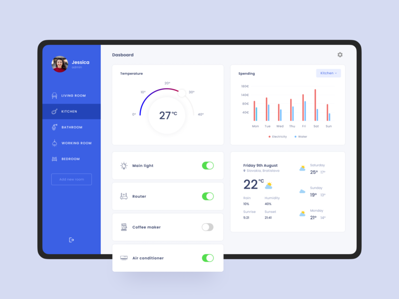 Smart Home Dashboard clean figma design uidesign ux ui statistic home smart minimal control panel devices application dashboard
