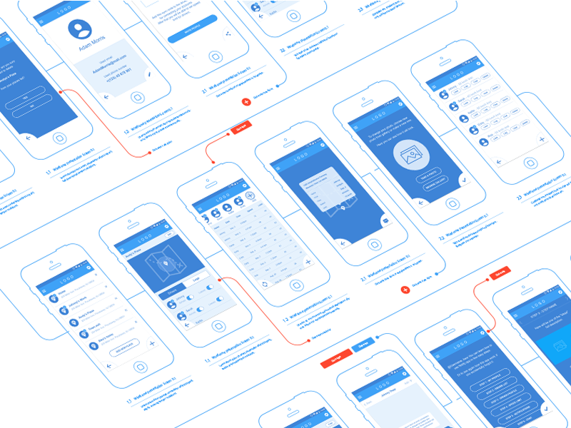 Notify / Wireframe wireframe ux user page interaction flat experience flow iso