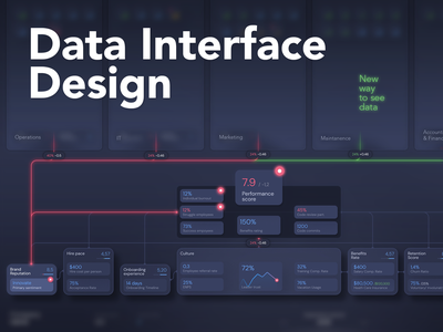 Data Interface Design interconnection percentage scores score rate operations data interaction digital design web after effects data visualization dashboard typography typo graphic animations graphicdesign interface animation