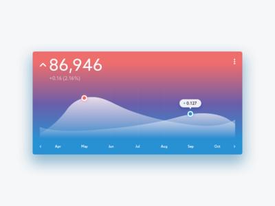 Dashboard Widget Concept
