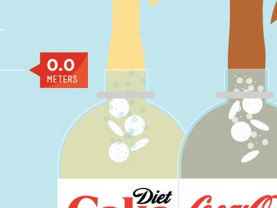 Mentos Geyser infographic mentos soda