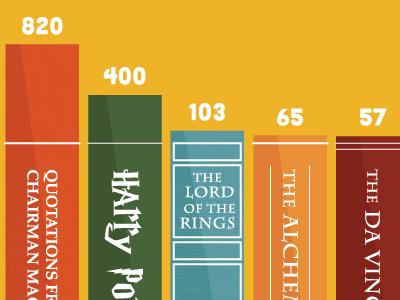 Top10books jaredfanning