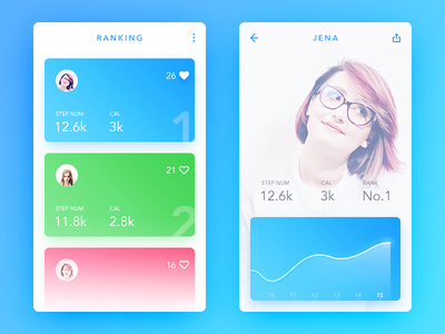 Walking Tracker rank tracker walk redesign wechat color simple clean ui ux app daily ui