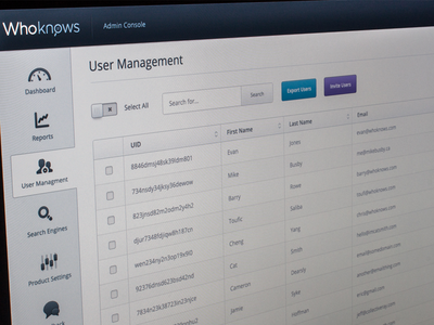 Admin Console Full View toronto cms management system ui table data visualization data buttons users mike busby user interface who knows dashboard