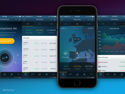 BitGold Hybrid Mobile App - Behance Project