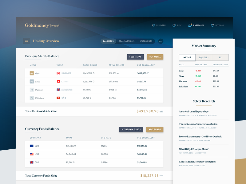 Goldmoney Wealth Web Application Overview web app design dashboard design overview fin tech goldmoney mike busby web design dashboard app design ui design web application