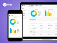 Vaizr Dashboard