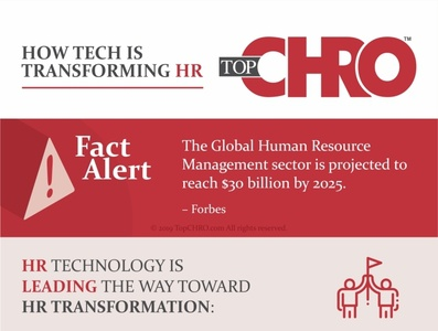 How Tech Is Transforming HR transformation technology management hr