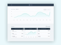 Circle CMS - Light Theme
