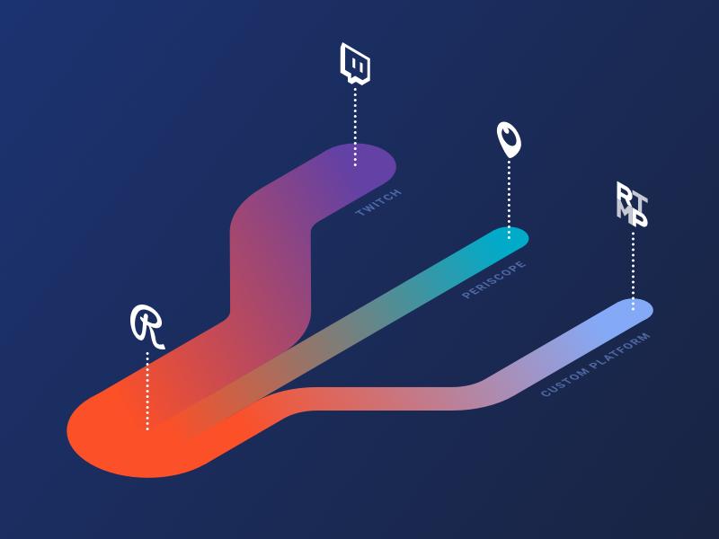 ★ Transcoding Beta. New Feature custom platform periscope twitch transcoding scheme isometry icons restream