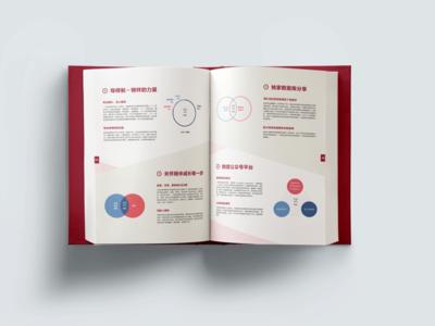 Brochure for an international education agency brochure print