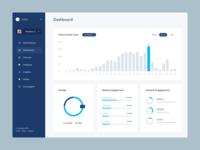 Dashboard - Influencer Marketing Platform