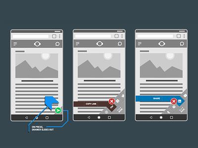 DailyUI #010 Social Share Icon social share icon button dialog overlay share day010 dailyui