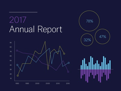 Infographix focus lab annual report graphs color design branding infographics