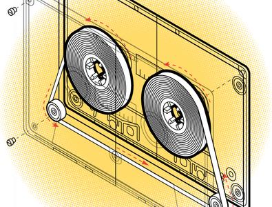 Cassette experiment