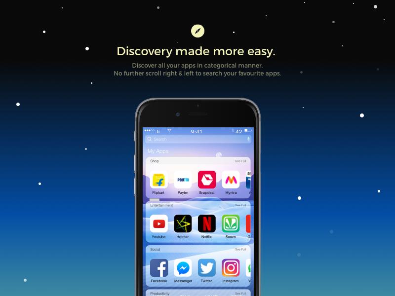 Home Screen-iOS by Mrinal Sharma on Dribbble