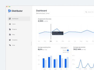 📊 Dashboard – Distributor cards ui overview dashboard macos desktop application app design ux ui modern minimal