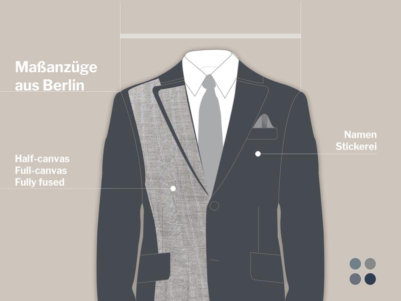 CUSTOM SUITS ecommerce photography suits menswear branding icon web website design ui illustration design