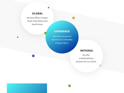 Energy solutions home webdesign web energy sketch