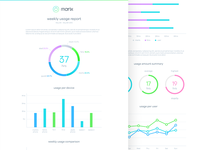 Marix - Usage Report
