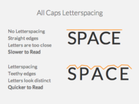 Readability of All Caps Letterspacing
