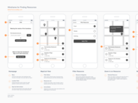 Professional Wireframe of a Mobile Interface