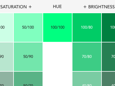 Color Properties Grid