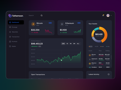 #Exploration UI Cryptocurrency Dashboard market cryptocurrency crypto illustration binance ethereum bitcoin dashboard minimal app design uiux