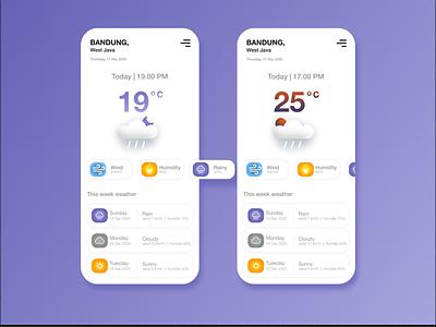 Forecast App uxdesign ux uiux ui uidesign productdesign mobile app design
