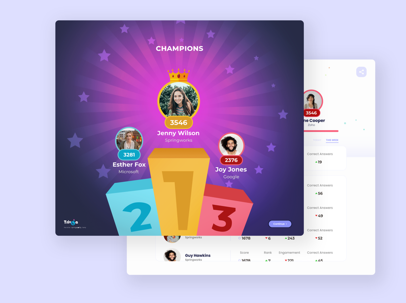 Trivia champion Screen design user interface clean ui leaderboard chart desktop app ui design app