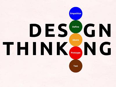 Design Thinking empathize test prototype idea branding graphic design process design thinking design color ux ui