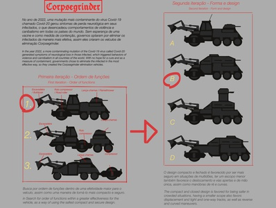 Corpsegrinder - Vehiicle Concept car vehicle design design concept vehicle