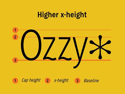 Santa Ana Sans type design hoodzpah retro typeface custom font font design custom type custom typeface font type