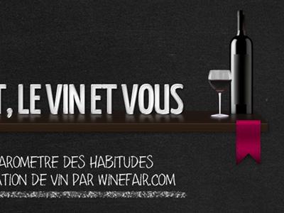 Infographie Enquete vin wine vin infographie datas type blackboard tableau craie black dark