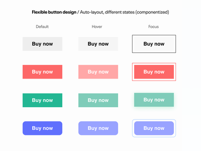 #83 Daily Ui / Button hover effect hover focused buttons button animation button states components autolayout button design button daily ui 084 dailyui 83 dailyui dailyuichallenge design ux ui