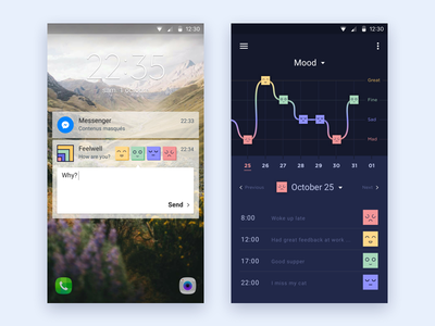 Self-improvement App sketch 3 feelwell mood date stats data graph icons notification android app mobile